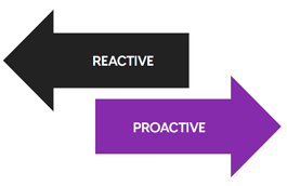 3 - Reactive-vs-proactive