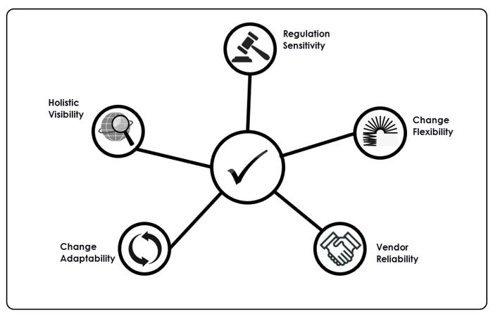5-selection-criteria