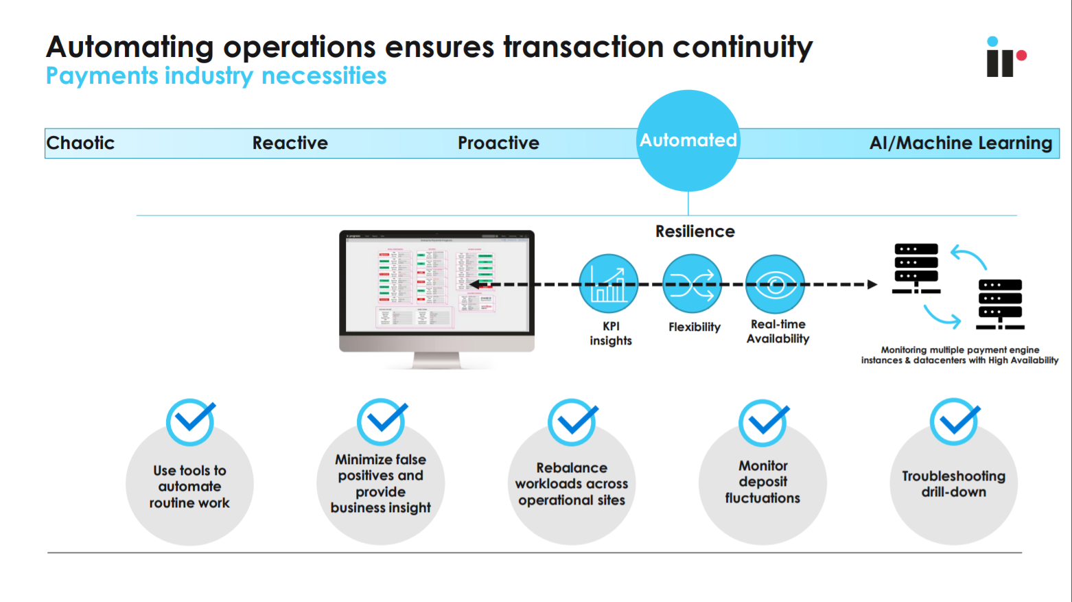 Automated Payments - Transaction Continuity