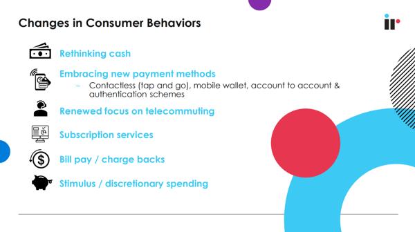Changes in Consumer Behaviours