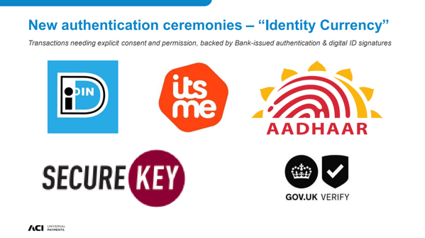 Identity Currency