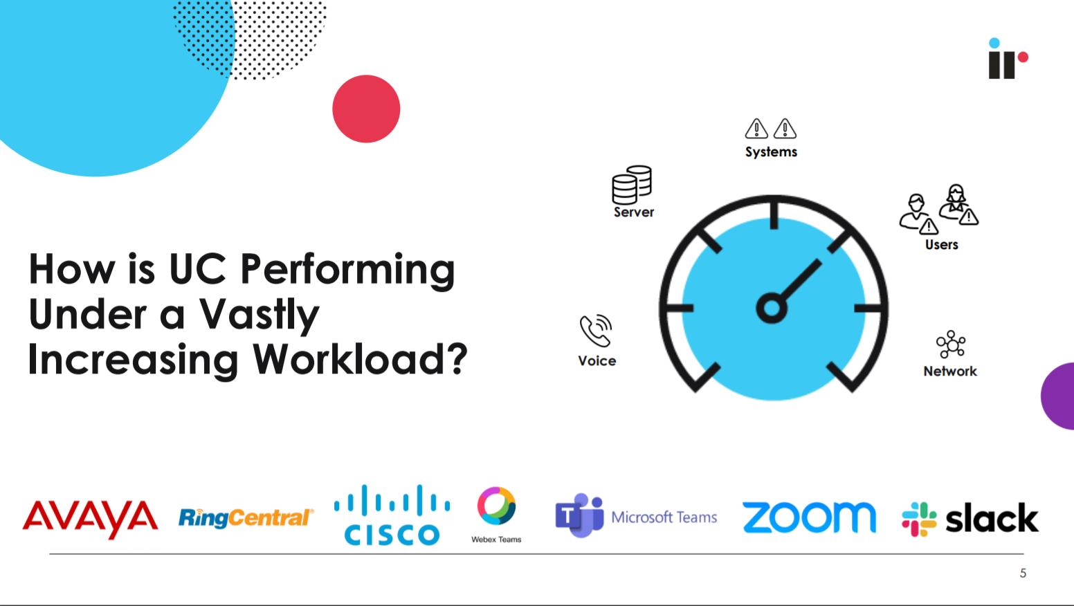 How is UC performing under vastly increasing workload.