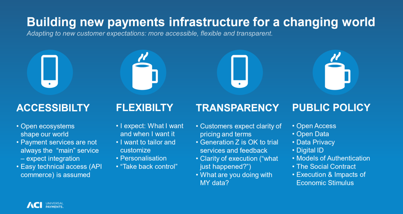 New Payments Infrustractures for a Changing World