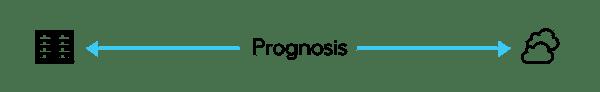 Prognosis-Platform-graphic