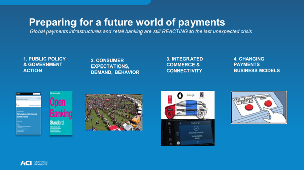 The Future World of Payments