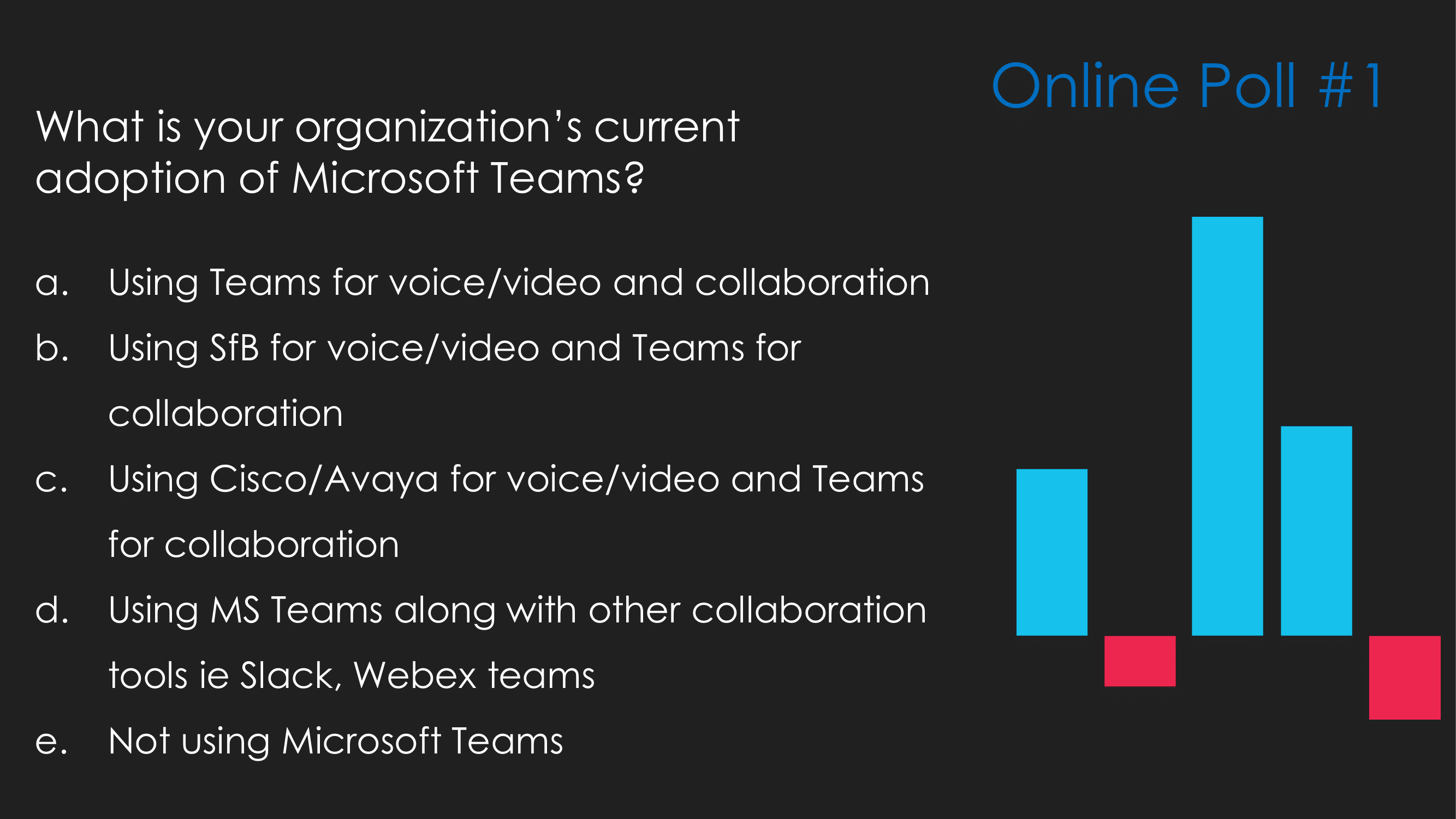 The Journey to Microsoft Teams - Deployment and Adoption-05
