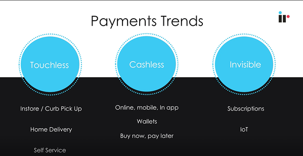 2021 payments trends