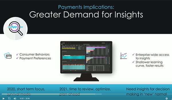 greater demand for payments insights