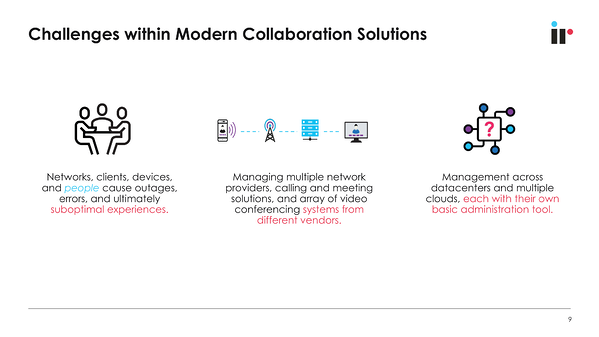 challenges within modern collaboration solutions