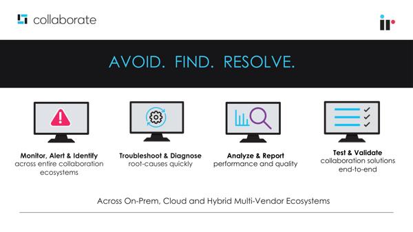 avoid find resolve