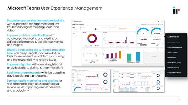 microsoft teams user experience management