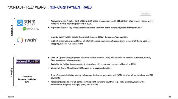 Contact-free means... Non-card payment rails