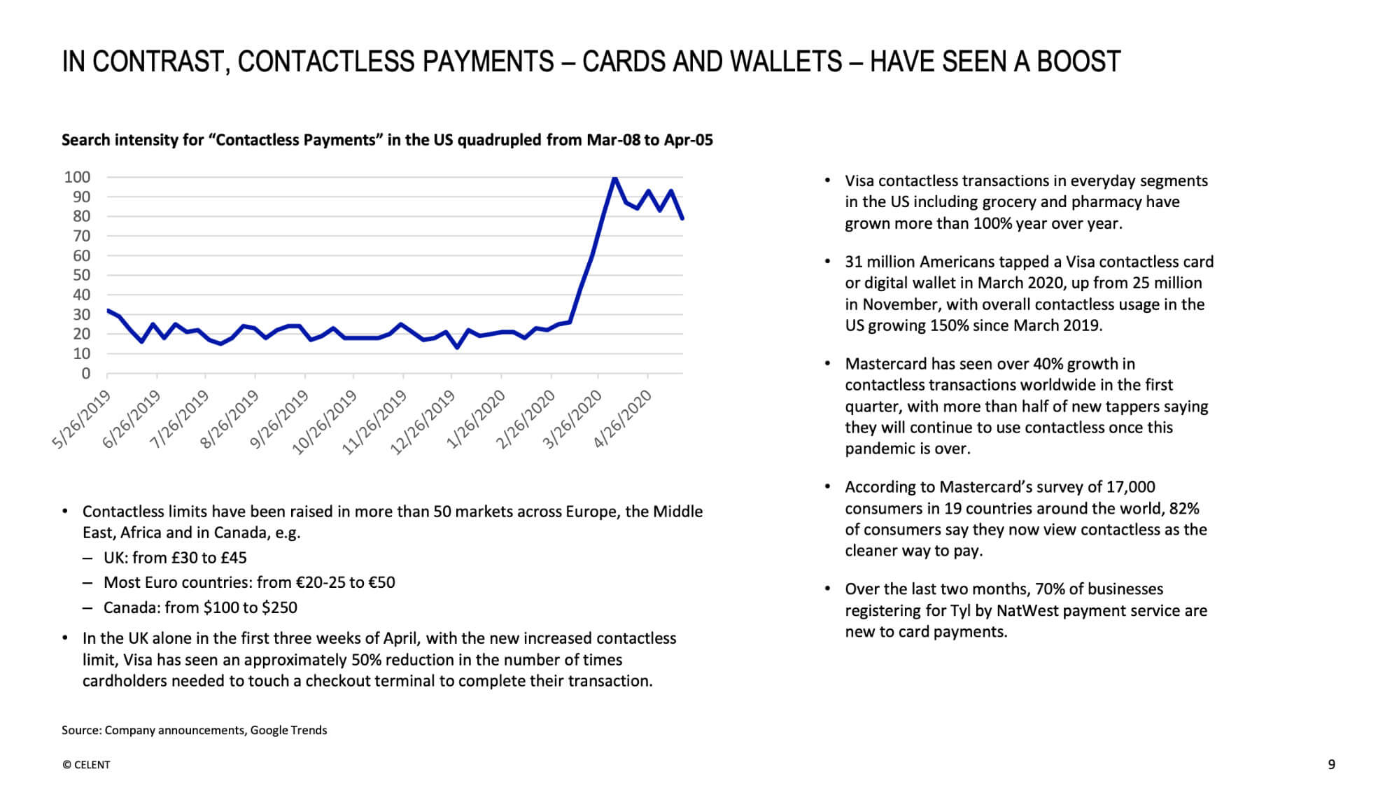 In contrast, contactless payments - cards and wallets - have seen a boost