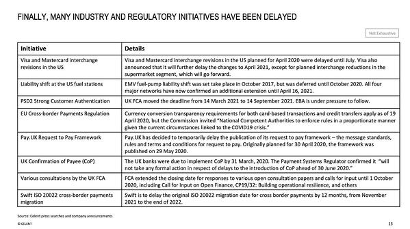 Many industry and regulatory initiatives have been delayed