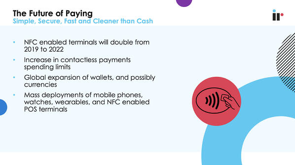 The future of paying