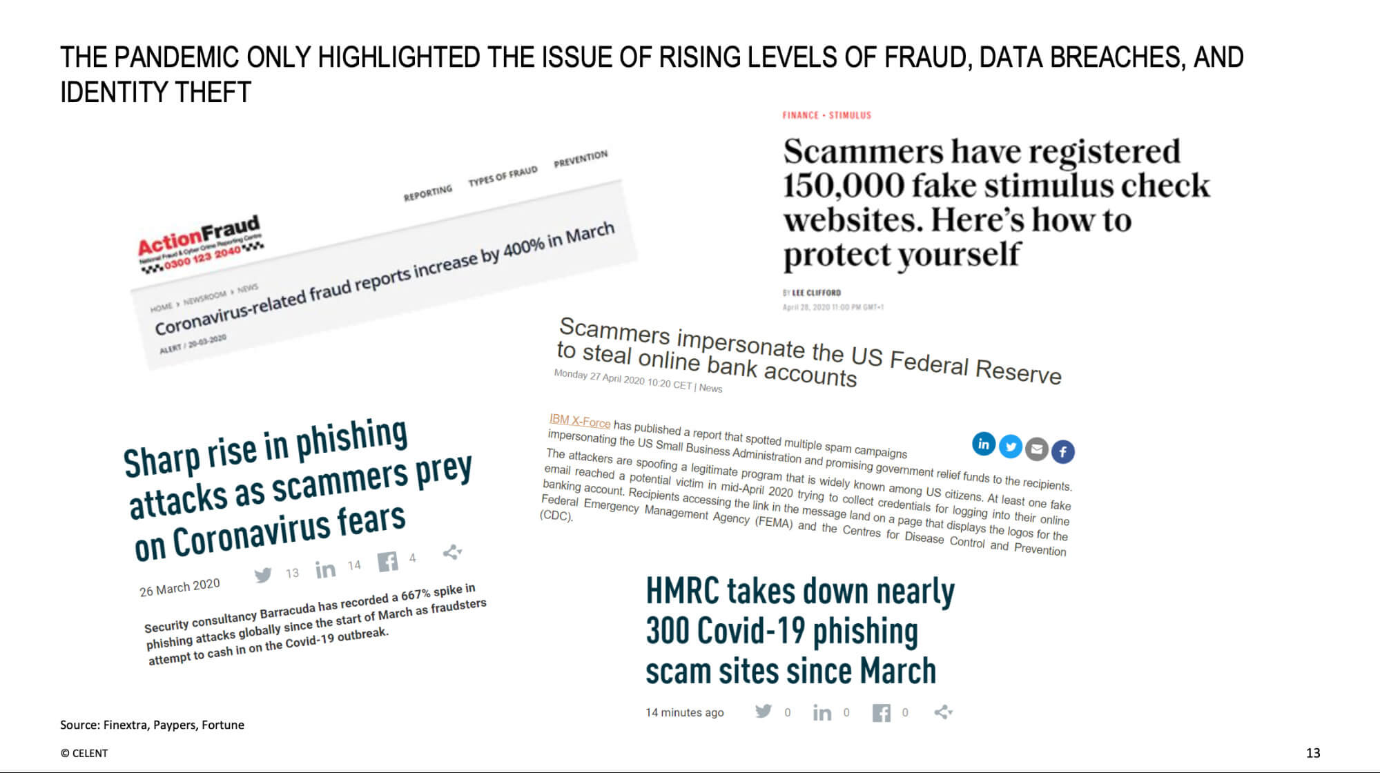 The pandemic only highlighted the issue of rising levels of fraud, data breaches, and identity theft