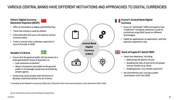 Various central banks have different motivations and approaches to digital currencies