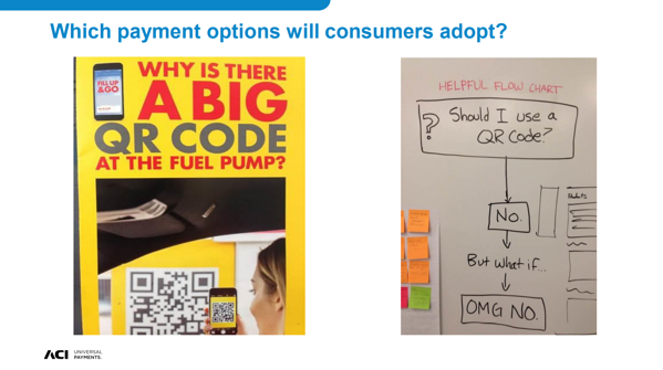 Which Payment Options Will Consumers Adopt