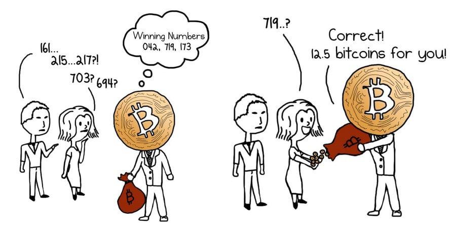 bitcoin ir bitcoin kaina live indijos rupijų