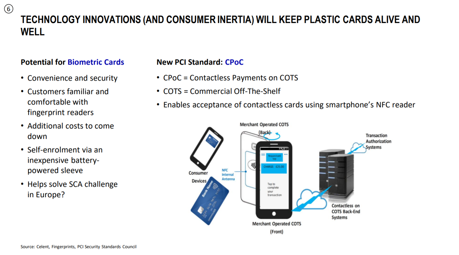 Technological Innovations Keeping Plastic Cards Alive