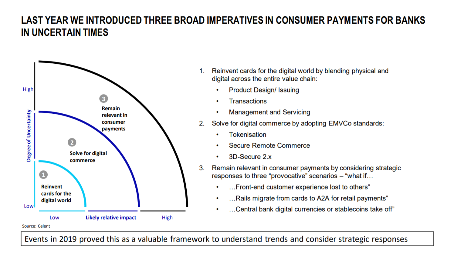 Three Broad Imperatives in Consumer Payments for Banks in Uncertain Times