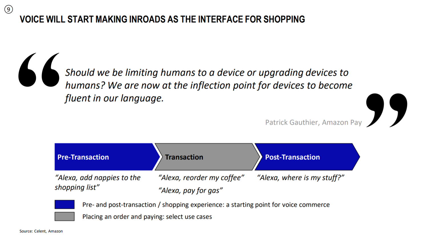 Voice Command  Might Influence Shopping Transactions