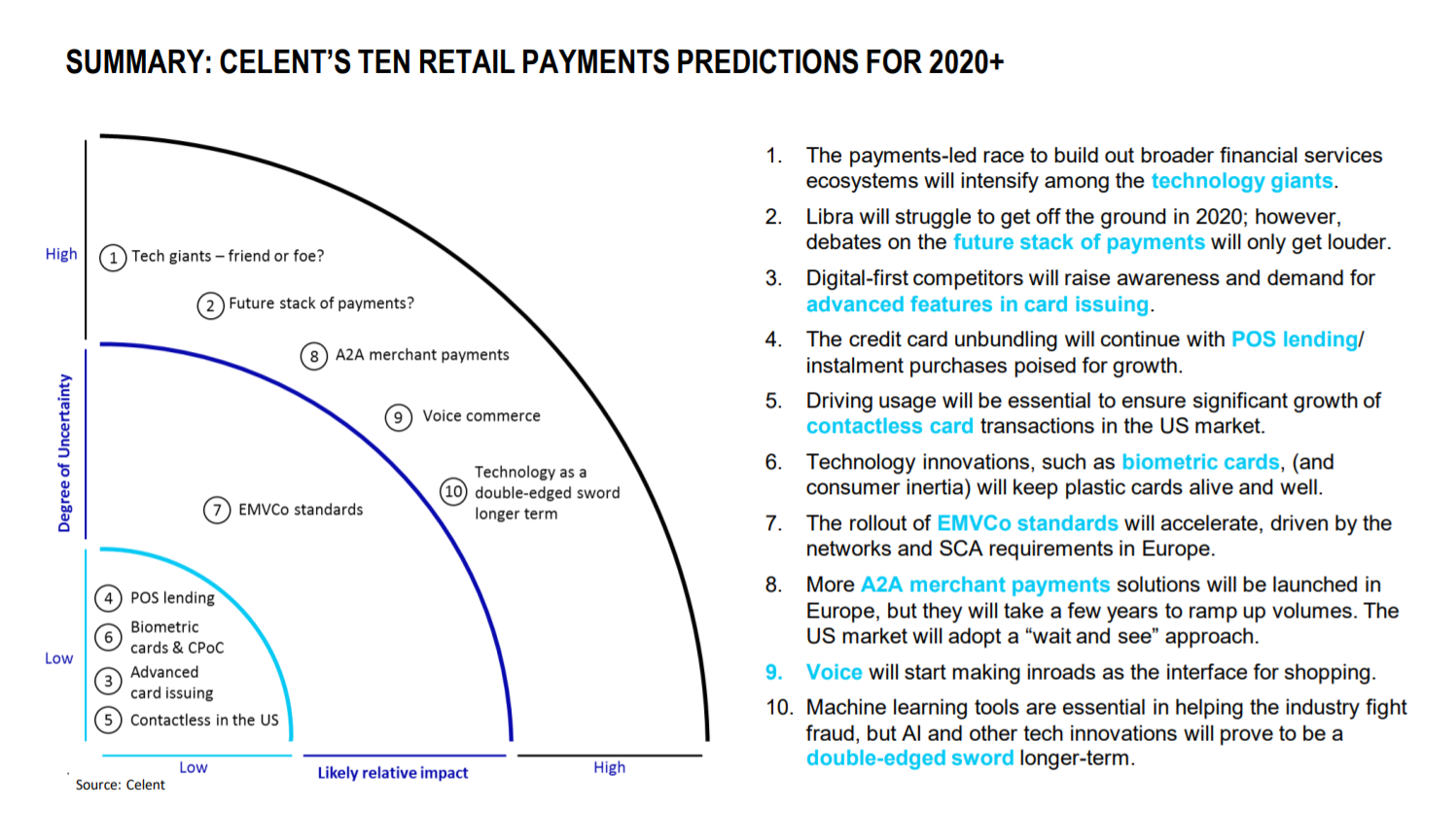 Top 10 Retail Payment Predictions for 2020