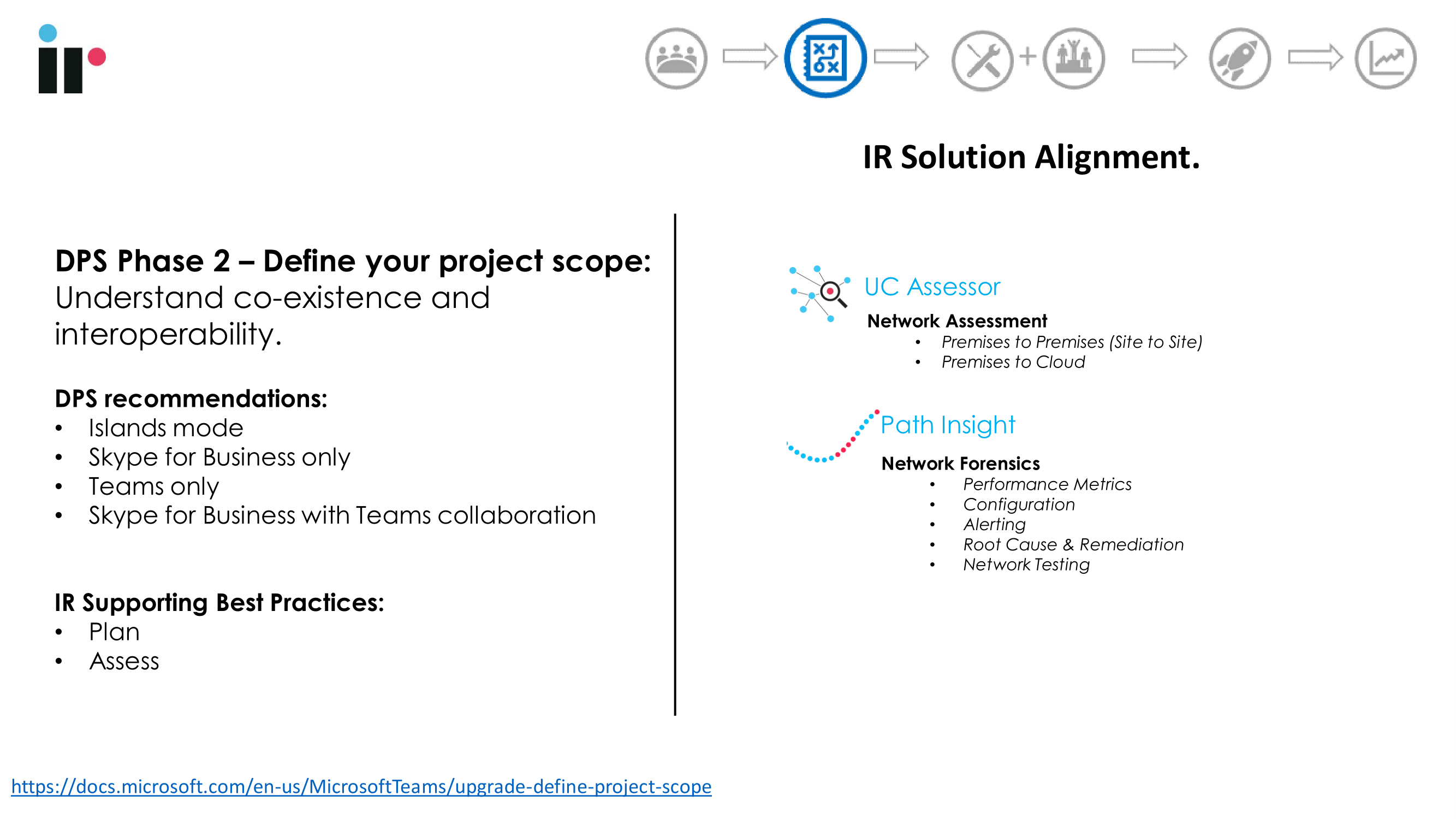 UC Assessor and Path Insight help Microsoft Deployments