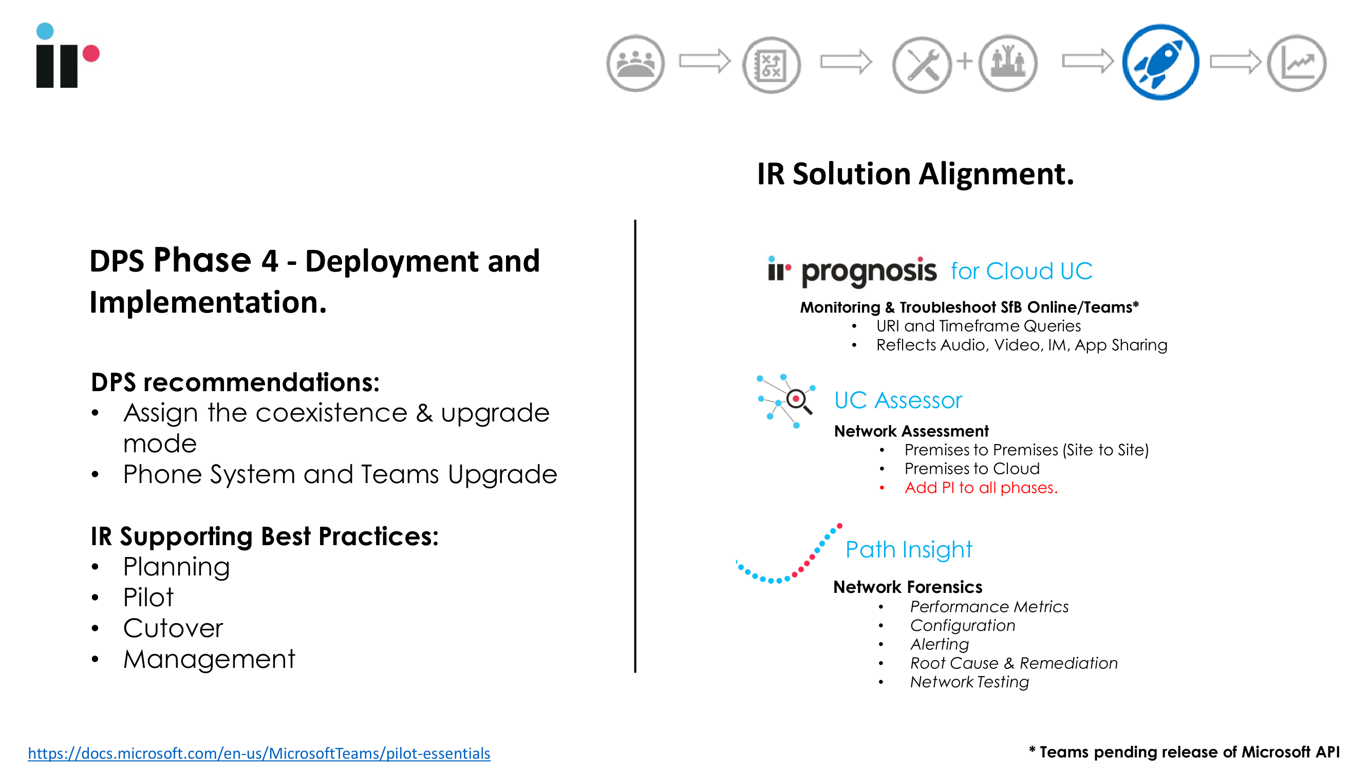 Deployment and Implementation