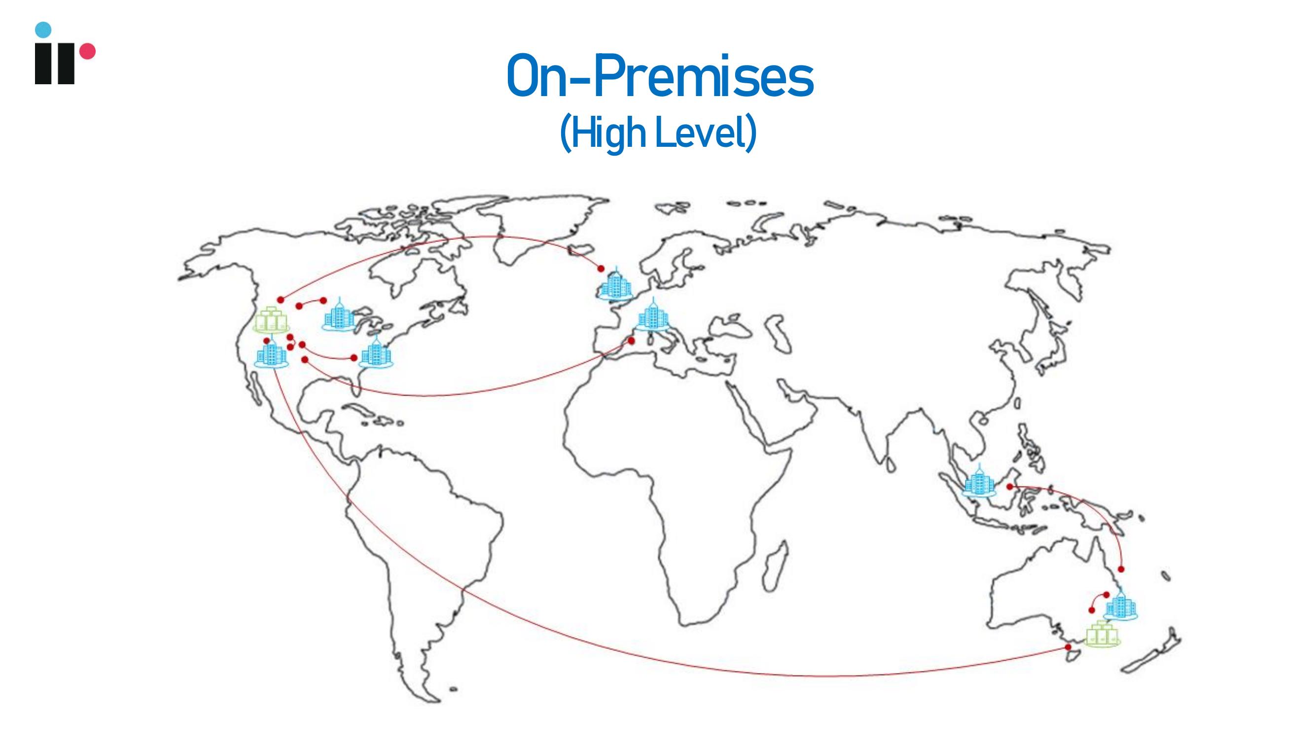 Microsoft Teams deployment on-premises