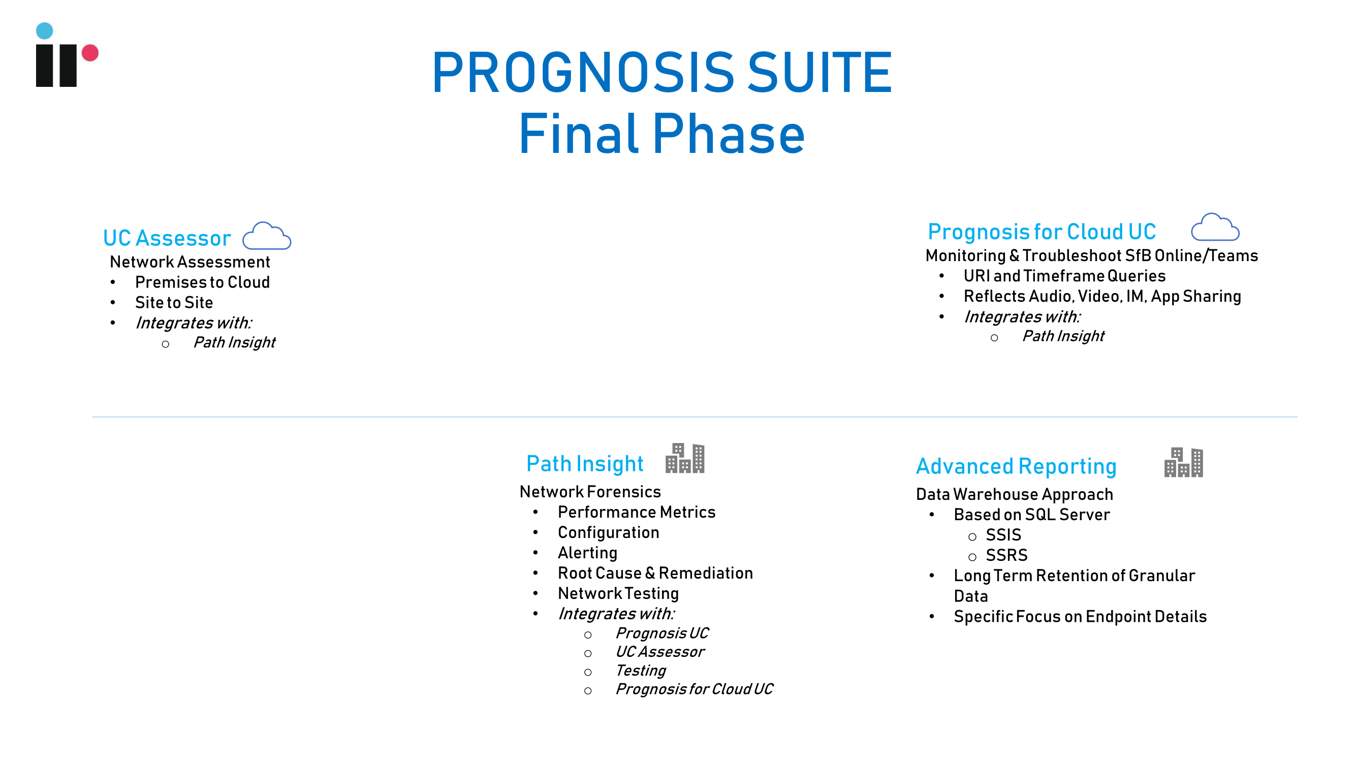 Prognosis suite for Microsoft teams deployments final phase